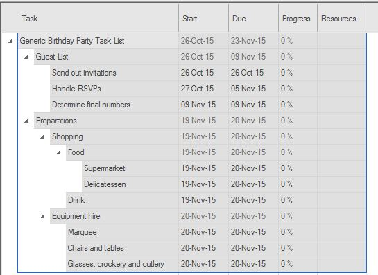Sample Map gantt highlighted fragment