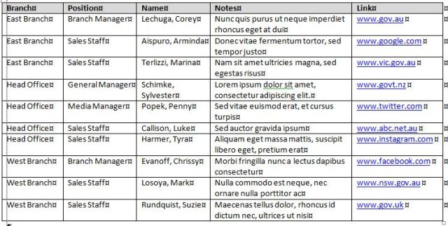Hierarchical table 1