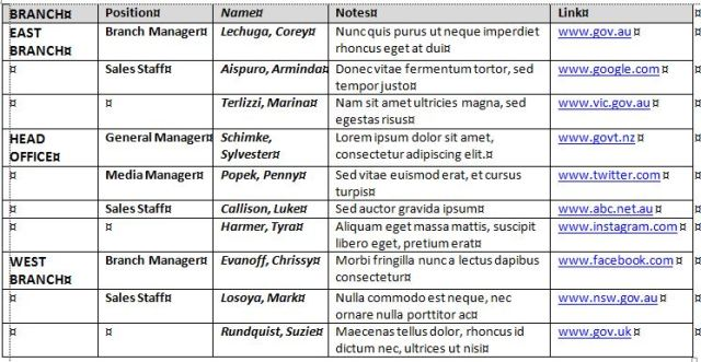 Hierarchical table 3A