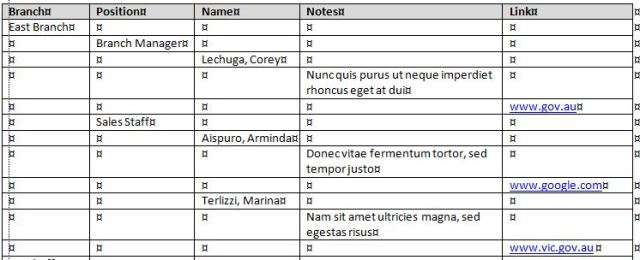 Outline table 1