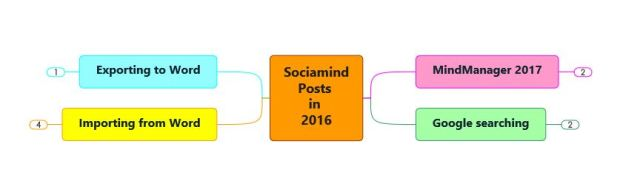 sociamind-blog-map-original-html-v2