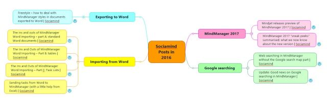 sociamind-blog-map-original