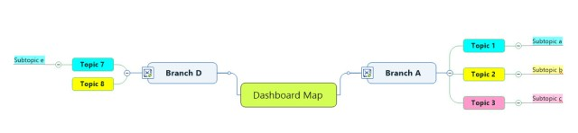 Dashboard map with selected branches